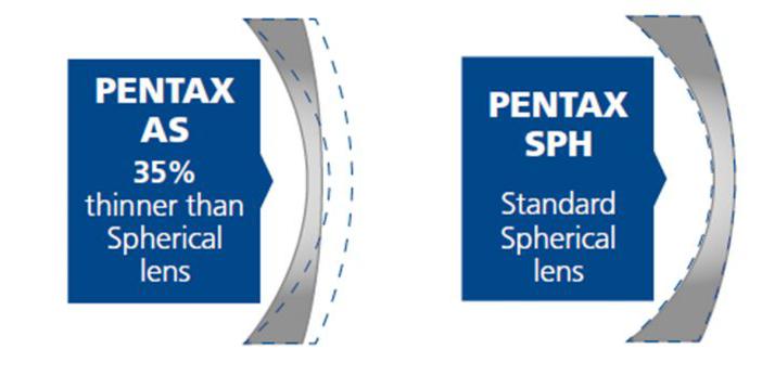pentaxsphinfo